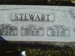 Mary Inez <I>Ingles</I> Stewart