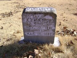 Margaret R. Brown