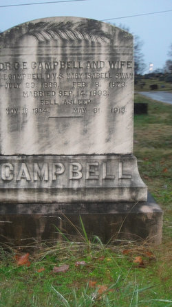 Dr Charles Ezra Campbell