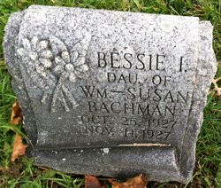 Bessie I. Bachman