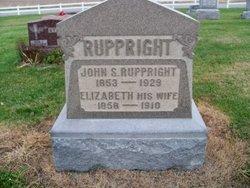 John Simon Ruppright