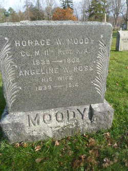 Horace W Moody