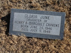Gloria June Cravens