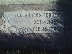 Evelyn May Forbes