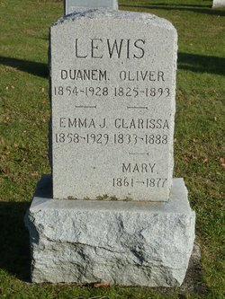 Oliver Lewis