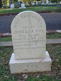 John Fenton Kay
