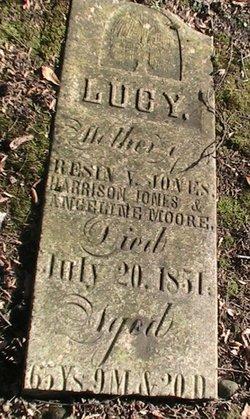 Lucy <I>Thompson</I> Jones