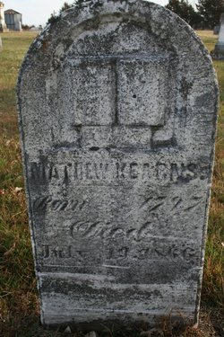 Mathew Kearns
