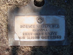 Horace Milton Hill