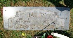 George Isaac Bailey
