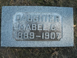 Mabel Cecillia Abrahamson