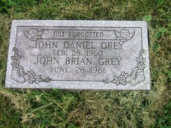 John Brian Grey