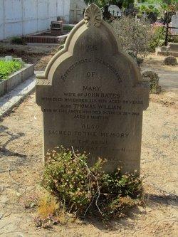 Thomas William Bates