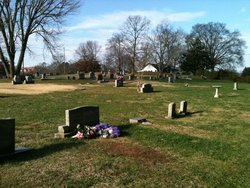Gordy Cemetery