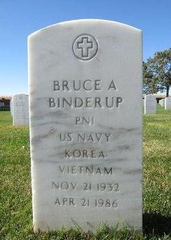 Bruce Allen Binderup