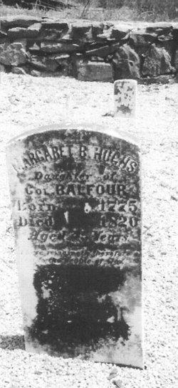 Margaret Robertson <I>Balfour</I> Hughes