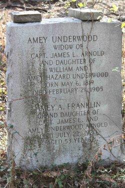 Amey <I>Underwood</I> Arnold