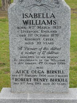 Robert Henry Birkill (1899-1919) - Find A Grave Memorial
