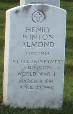 Henry Winton Almond