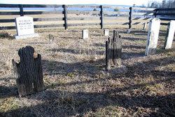 Stickley-Whetzel Cemetery