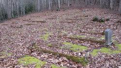 Upper Noland Cemetery