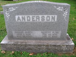 Albert Roland Anderson, Sr.