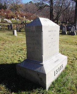 Charles Albert Estes