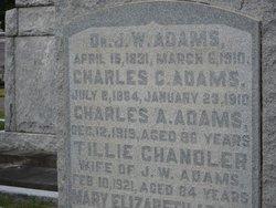 Dr. J. W. Adams