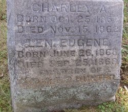Charley A. Hunter