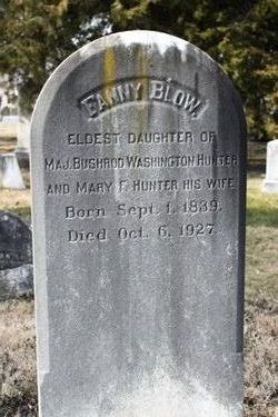 Fanny Blow Hunter