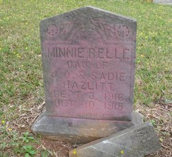 Minnie Belle Hazlitt