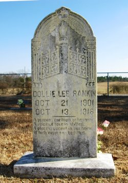 Dollie Lee <I>Barber</I> Rankin