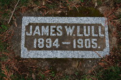 James W Lull