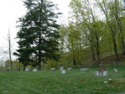 Osborne & Bush Cemetery