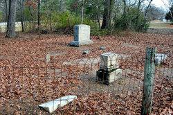 Durden Cemetery