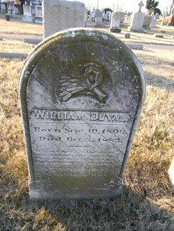 William F. Duvall