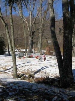 Breeden Family Cemetery