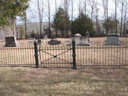 Byrd L Jones Family Cemetery