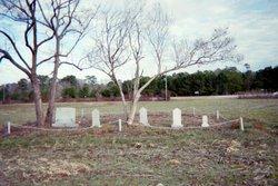 Beck Family Cemetery