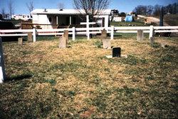 Saylor Farm at Scottyland