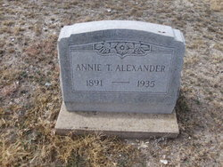 Annie T. Alexander