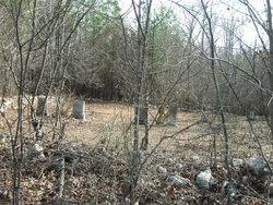 Dunn Family Cemetery