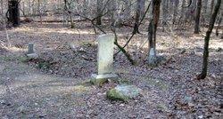 Dunagan Family Cemetery
