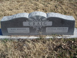 Nicholas Hardeman Craig