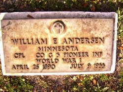 Corp William E Andersen
