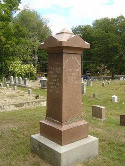 Ira W. Jones