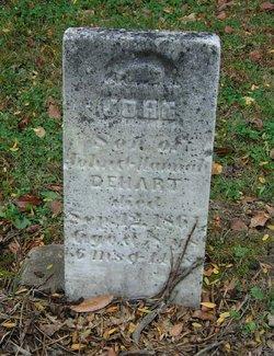 John DeHart