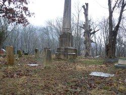 Chamberlain-Little Family Cemetery