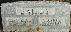 Mary Alice <I>Fennimore</I> Bailey