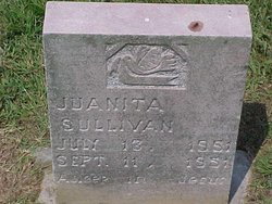 Juanita Sullivan